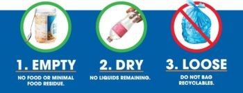 graphic that states to empty, dry and do not bag recyclables