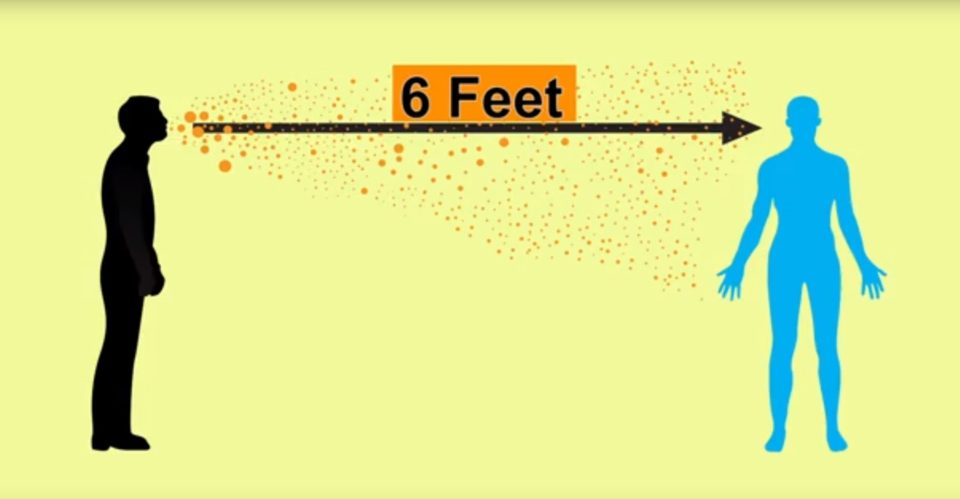 graphic showing people 6 feet apart